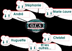 L'équipe du liquidateur en bijouterie O.C.S.-Concept A.LAVAL